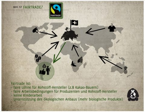 fairtrade was ist das gorilla. Black Bedroom Furniture Sets. Home Design Ideas